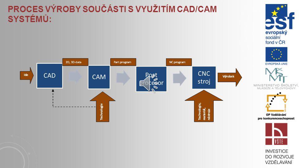PROCES VÝROBY SOUČÁSTI S VYUŽITÍM CAD/CAM SYSTÉMŮ: