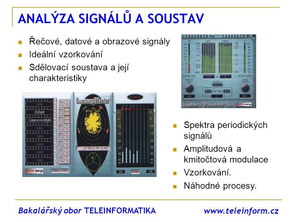 www.teleinform.cz ANALÝZA SIGNÁLŮ A SOUSTAV Řečové, datové a obrazové signály Ideální vzorkování Sdělovací soustava a její charakteristiky Spektra per