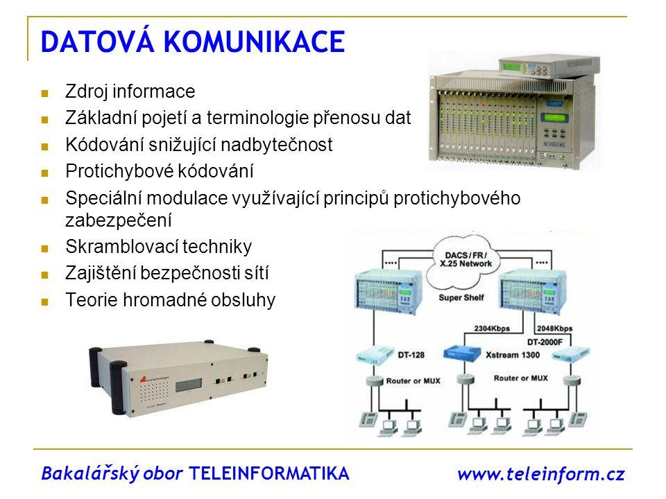 www.teleinform.cz DATOVÁ KOMUNIKACE Zdroj informace Základní pojetí a terminologie přenosu dat Kódování snižující nadbytečnost Protichybové kódování S