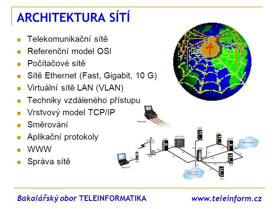 www.teleinform.cz ARCHITEKTURA SÍTÍ Telekomunikační sítě Referenční model OSI Počítačové sítě Sítě Ethernet (Fast, Gigabit, 10 G) Virtuální sítě LAN (