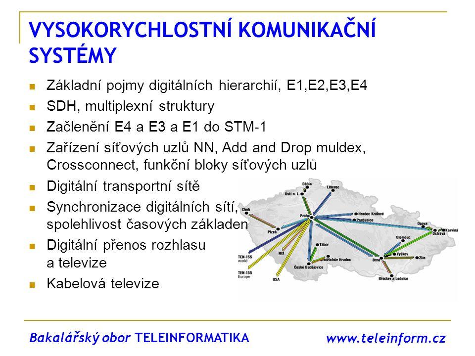 www.teleinform.cz VYSOKORYCHLOSTNÍ KOMUNIKAČNÍ SYSTÉMY Základní pojmy digitálních hierarchií, E1,E2,E3,E4 SDH, multiplexní struktury Začlenění E4 a E3
