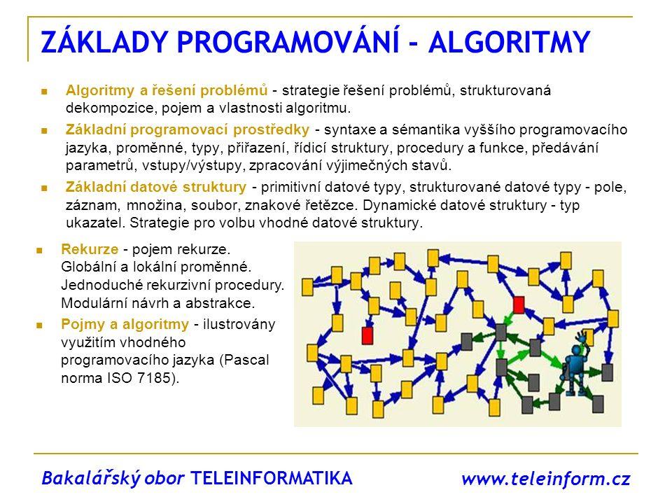 www.teleinform.cz ZÁKLADY PROGRAMOVÁNÍ - ALGORITMY Algoritmy a řešení problémů - strategie řešení problémů, strukturovaná dekompozice, pojem a vlastno