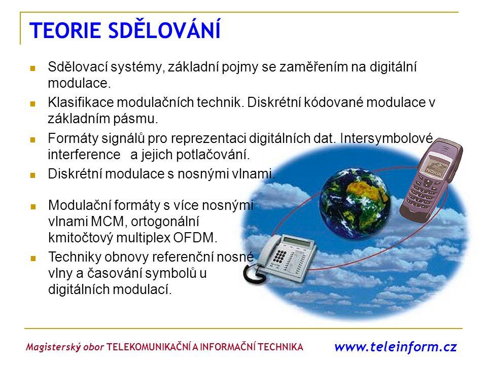 www.teleinform.cz TEORIE SDĚLOVÁNÍ Sdělovací systémy, základní pojmy se zaměřením na digitální modulace. Klasifikace modulačních technik. Diskrétní kó