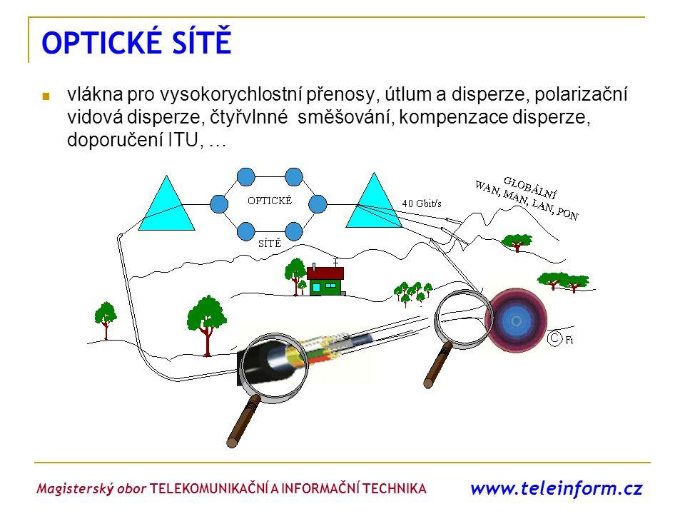 www.teleinform.cz OPTICKÉ SÍTĚ vlákna pro vysokorychlostní přenosy, útlum a disperze, polarizační vidová disperze, čtyřvlnné směšování, kompenzace dis