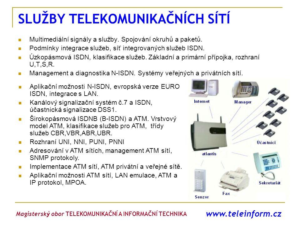 www.teleinform.cz SLUŽBY TELEKOMUNIKAČNÍCH SÍTÍ Multimediální signály a služby. Spojování okruhů a paketů. Podmínky integrace služeb, síť integrovanýc