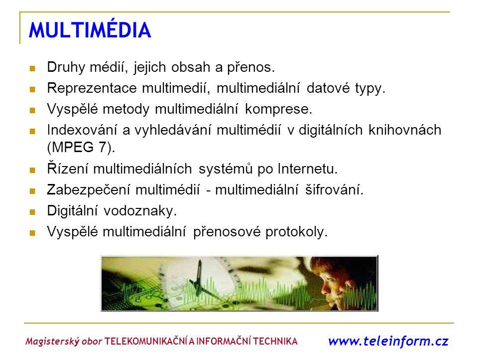 www.teleinform.cz MULTIMÉDIA Druhy médií, jejich obsah a přenos. Reprezentace multimedií, multimediální datové typy. Vyspělé metody multimediální komp