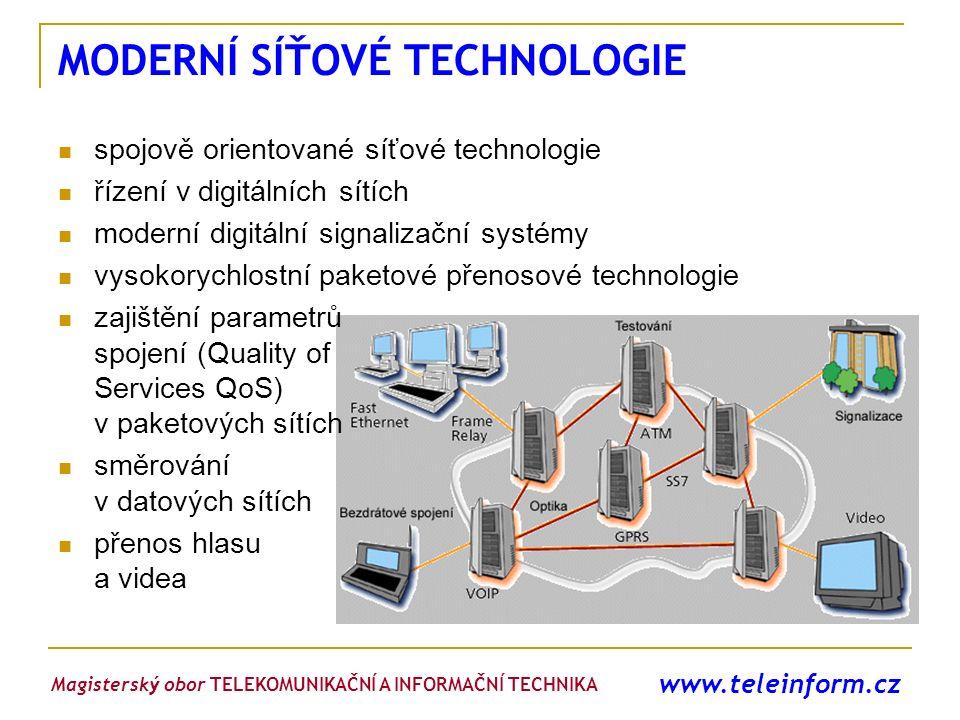 www.teleinform.cz MODERNÍ SÍŤOVÉ TECHNOLOGIE spojově orientované síťové technologie řízení v digitálních sítích moderní digitální signalizační systémy