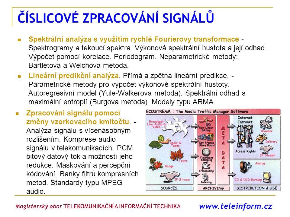 www.teleinform.cz ČÍSLICOVÉ ZPRACOVÁNÍ SIGNÁLŮ Spektrální analýza s využitím rychlé Fourierovy transformace - Spektrogramy a tekoucí spektra. Výkonová