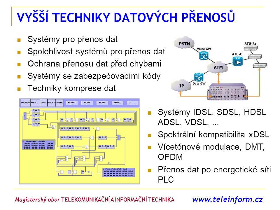 www.teleinform.cz VYŠŠÍ TECHNIKY DATOVÝCH PŘENOSŮ Systémy pro přenos dat Spolehlivost systémů pro přenos dat Ochrana přenosu dat před chybami Systémy