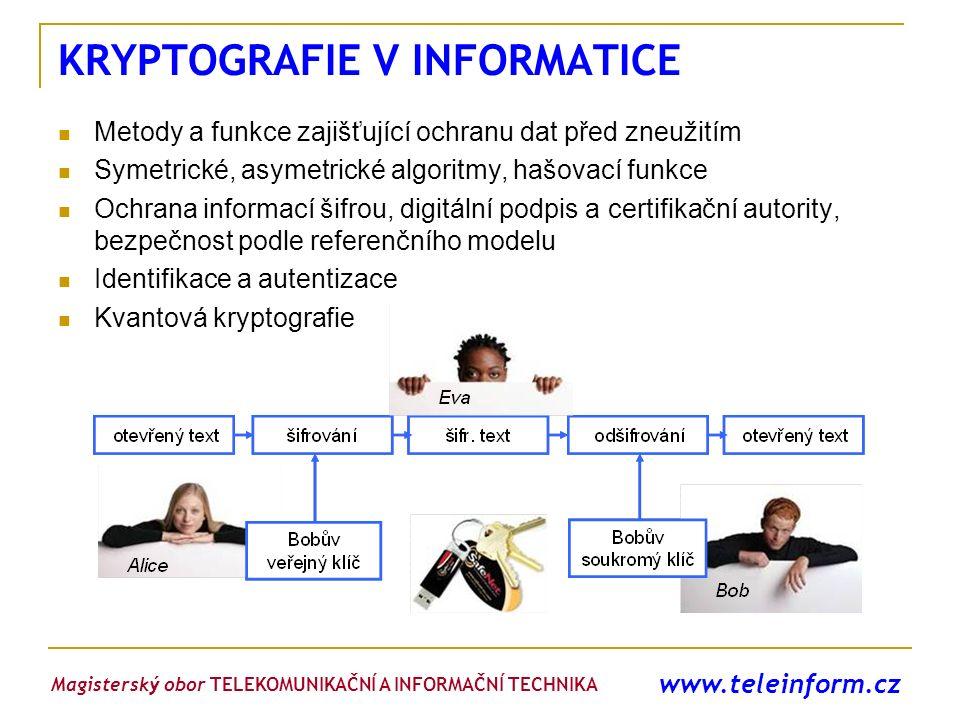 www.teleinform.cz KRYPTOGRAFIE V INFORMATICE Metody a funkce zajišťující ochranu dat před zneužitím Symetrické, asymetrické algoritmy, hašovací funkce