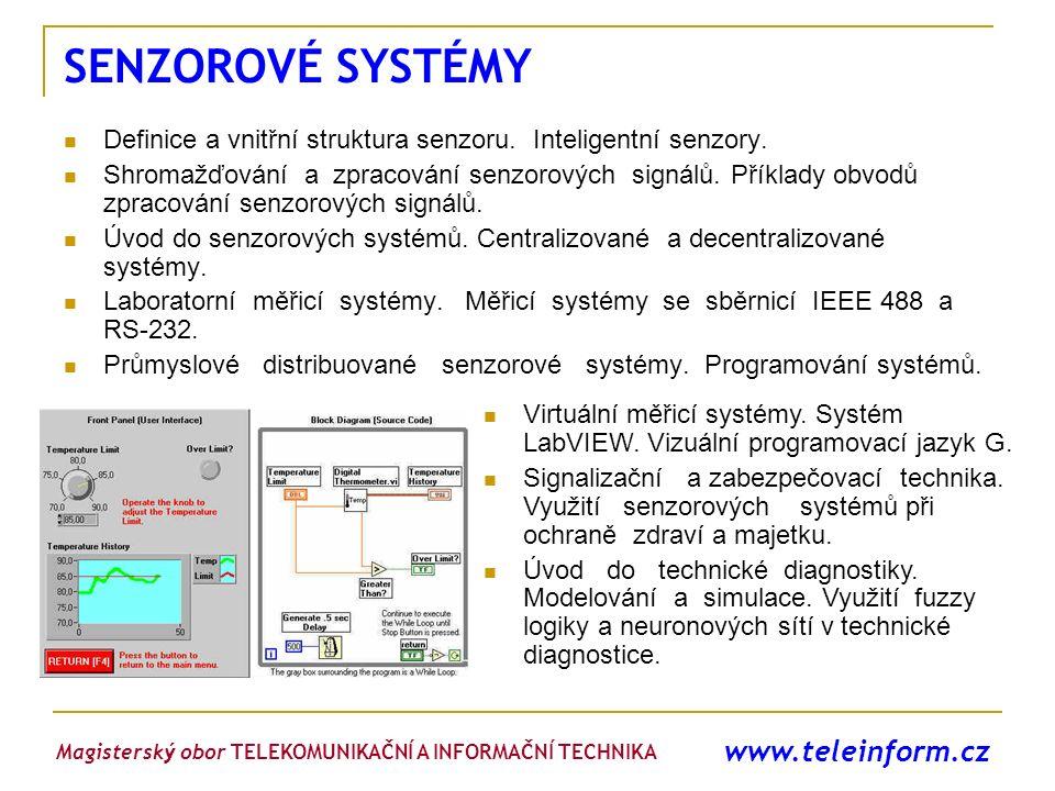 www.teleinform.cz SENZOROVÉ SYSTÉMY Definice a vnitřní struktura senzoru. Inteligentní senzory. Shromažďování a zpracování senzorových signálů. Příkla