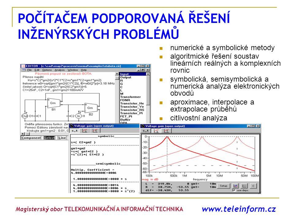 www.teleinform.cz POČÍTAČEM PODPOROVANÁ ŘEŠENÍ INŽENÝRSKÝCH PROBLÉMŮ numerické a symbolické metody algoritmické řešení soustav lineárních reálných a k
