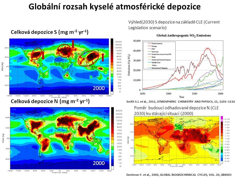 Celková depozice S (mg m -2 yr -1 ) 2000 Celková depozice N (mg m -2 yr -1 ) 2000 Dentener F. et al., 2006, GLOBAL BIOGEOCHEMICAL CYCLES, VOL. 20, GB4