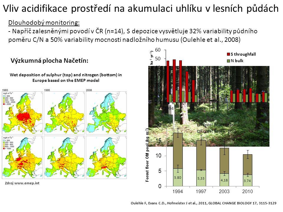 y=-0.133x + 269.83 R 2 =0.95 Výzkumná plocha Načetín: - Zásoba C v nadložním humusu poklesla o 47% od roku 1994 -Celková depozice S poklesla o 77% ve stejném období dC/dS = 509 Oulehle F, Evans C.D., Hofmeister J et al., 2011, GLOBAL CHANGE BIOLOGY 17, 3115-3129 Vliv acidifikace prostředí na akumulaci uhlíku v lesních půdách