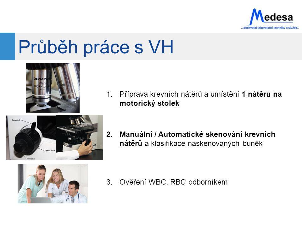 Průběh práce s VH 1.Příprava krevních nátěrů a umístění 1 nátěru na motorický stolek 2.Manuální / Automatické skenování krevních nátěrů a klasifikace naskenovaných buněk 3.Ověření WBC, RBC odborníkem