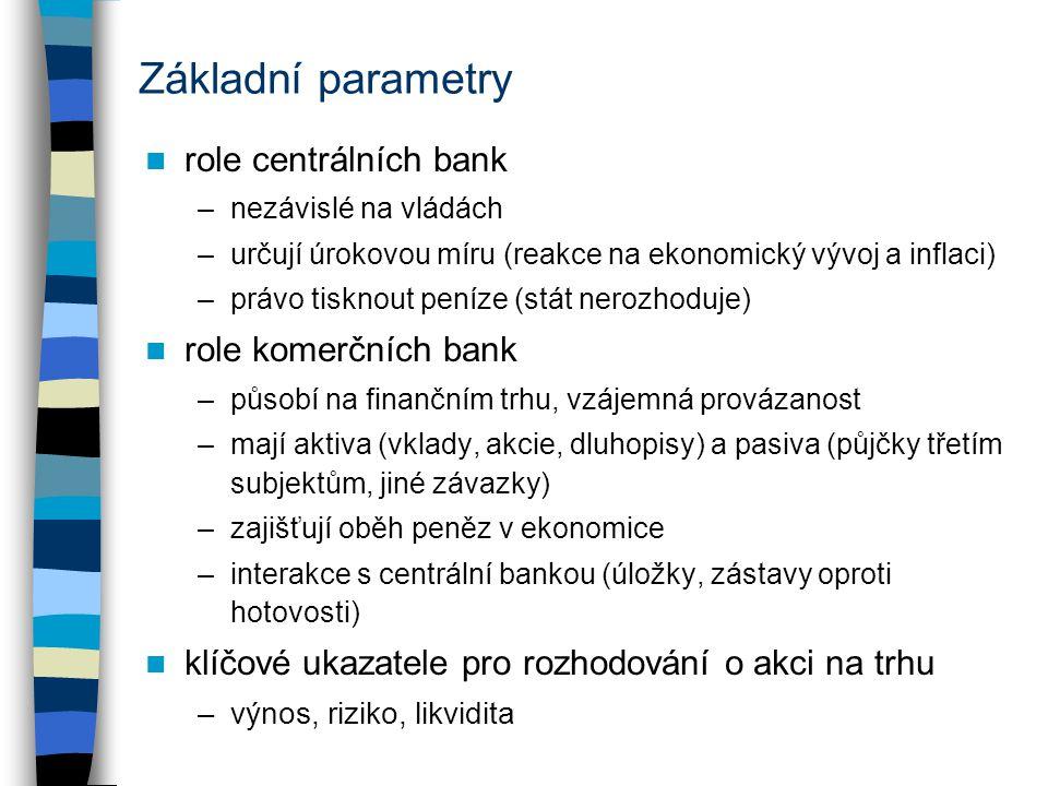 Základní parametry role centrálních bank –nezávislé na vládách –určují úrokovou míru (reakce na ekonomický vývoj a inflaci) –právo tisknout peníze (st