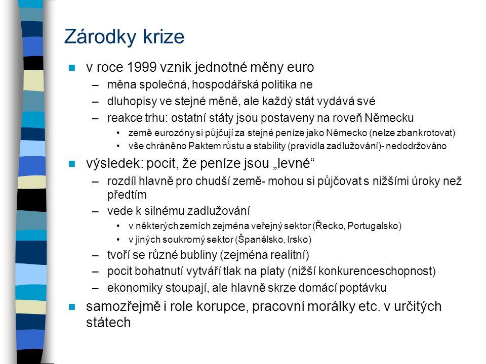 Zárodky krize v roce 1999 vznik jednotné měny euro –měna společná, hospodářská politika ne –dluhopisy ve stejné měně, ale každý stát vydává své –reakc