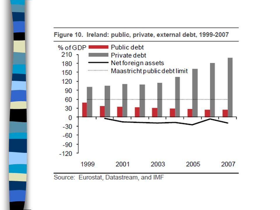 Řešení bankrotu a odchodu z eurozóny rada mnoha ekonomů (včetně V.