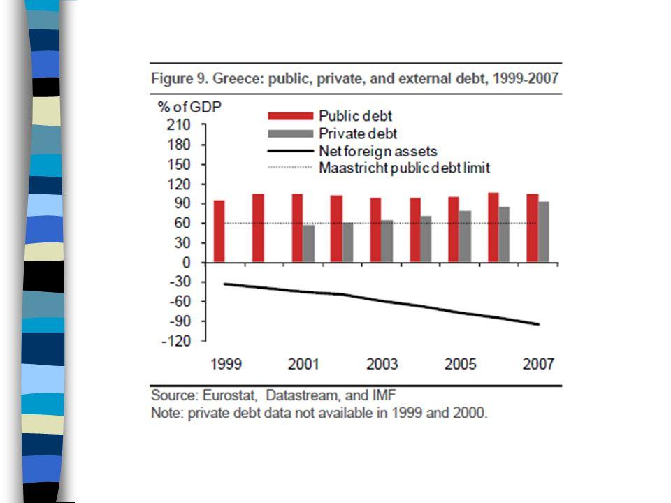 Další kroky k řešení krize role Evropské centrální banky –má neomezené prostředky (tisk peněz) –ze Smluv: nesmí ručit za ani financovat dluhy členských zemí přesto nakupovala (omezeně) dluhopisy problémových států –návrhy, aby se stala věřitelem poslední instance (Francie, odpor Německa) –od prosince 2011- tříleté výhodné půjčky komerčním bankám (program LTRO) celkem v hodnotě 1 bilión eur plán: banky budou půjčovat dále- rozproudí ekonomiku; budou nakupovat i dluhopisy problémových zemí (zmenší tlak na ně)