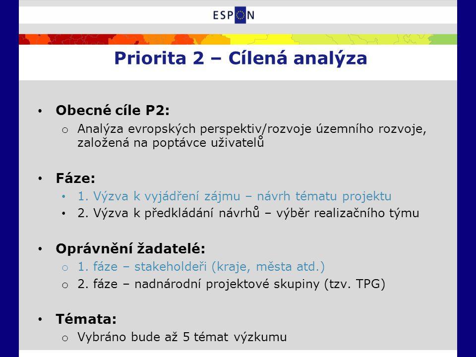 Priorita 2 – Cílená analýza Obecné cíle P2: o Analýza evropských perspektiv/rozvoje územního rozvoje, založená na poptávce uživatelů Fáze: 1.