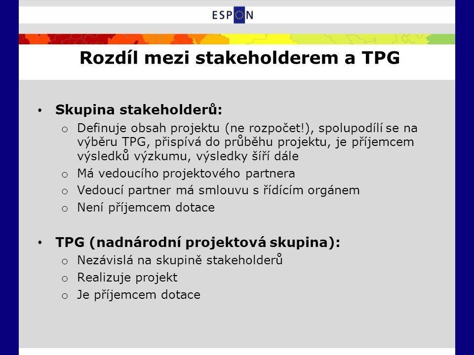 Rozdíl mezi stakeholderem a TPG Skupina stakeholderů: o Definuje obsah projektu (ne rozpočet!), spolupodílí se na výběru TPG, přispívá do průběhu projektu, je příjemcem výsledků výzkumu, výsledky šíří dále o Má vedoucího projektového partnera o Vedoucí partner má smlouvu s řídícím orgánem o Není příjemcem dotace TPG (nadnárodní projektová skupina): o Nezávislá na skupině stakeholderů o Realizuje projekt o Je příjemcem dotace