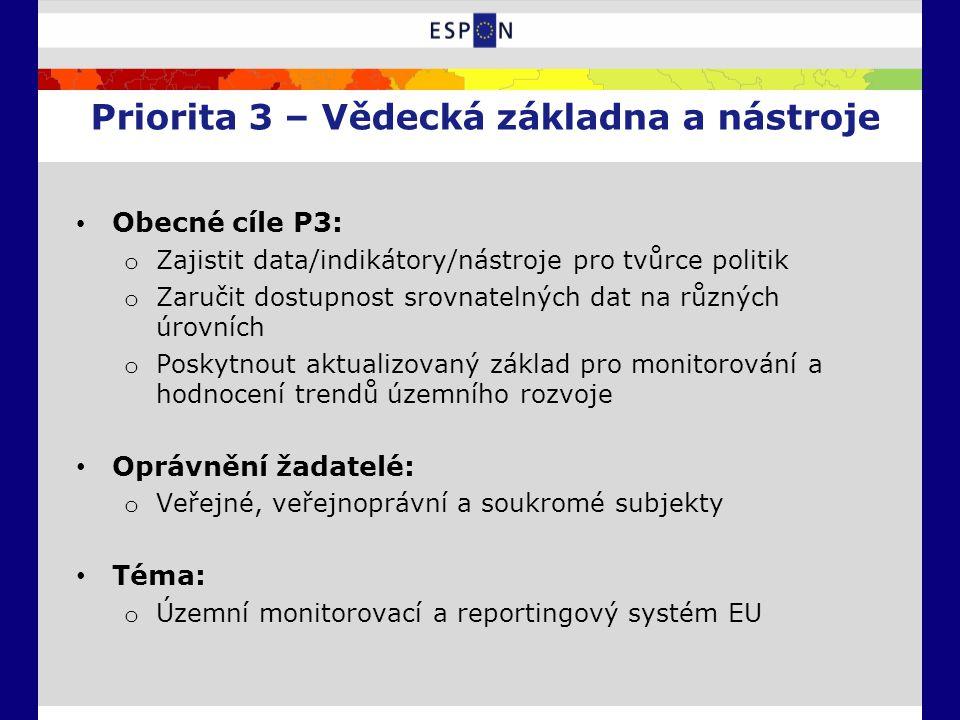 Priorita 3 – Vědecká základna a nástroje Obecné cíle P3: o Zajistit data/indikátory/nástroje pro tvůrce politik o Zaručit dostupnost srovnatelných dat na různých úrovních o Poskytnout aktualizovaný základ pro monitorování a hodnocení trendů územního rozvoje Oprávnění žadatelé: o Veřejné, veřejnoprávní a soukromé subjekty Téma: o Územní monitorovací a reportingový systém EU
