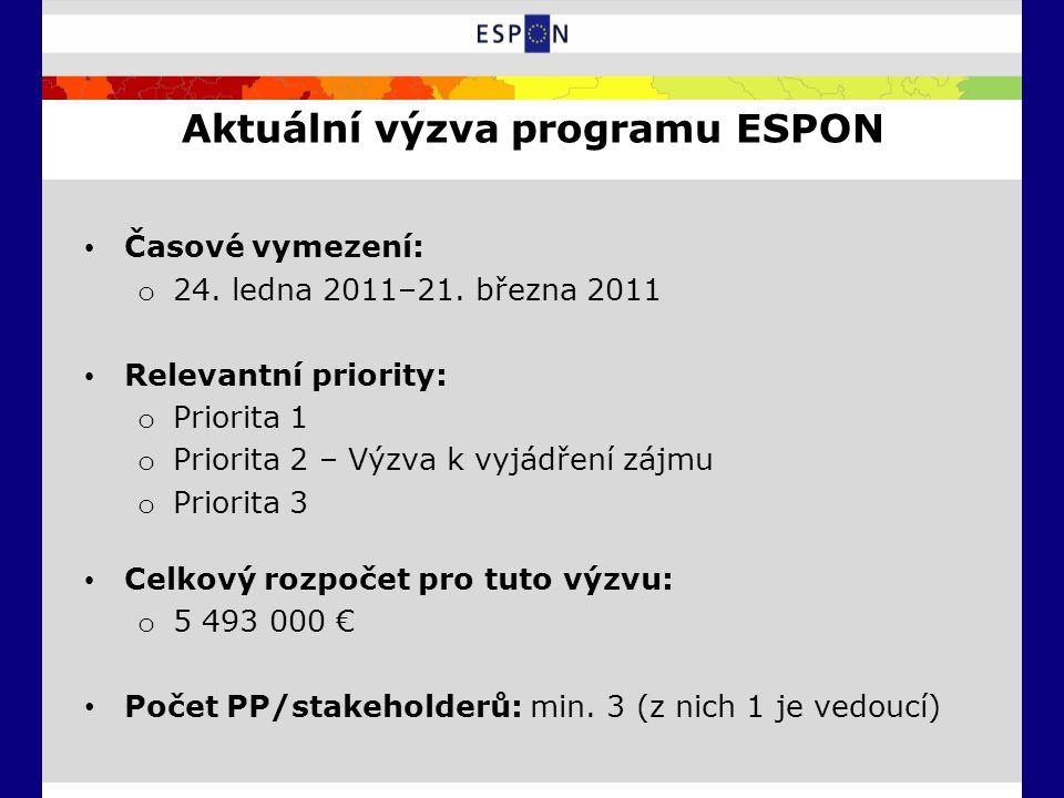 Aktuální výzva programu ESPON Časové vymezení: o 24.