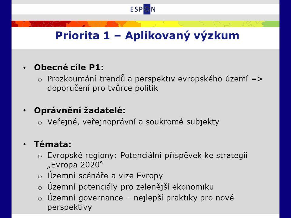 """Priorita 1 – Aplikovaný výzkum Obecné cíle P1: o Prozkoumání trendů a perspektiv evropského území => doporučení pro tvůrce politik Oprávnění žadatelé: o Veřejné, veřejnoprávní a soukromé subjekty Témata: o Evropské regiony: Potenciální příspěvek ke strategii """"Evropa 2020 o Územní scénáře a vize Evropy o Územní potenciály pro zelenější ekonomiku o Územní governance – nejlepší praktiky pro nové perspektivy"""
