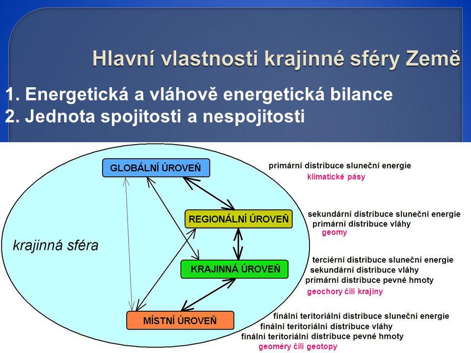 1.Energetická a vláhově energetická bilance 2.