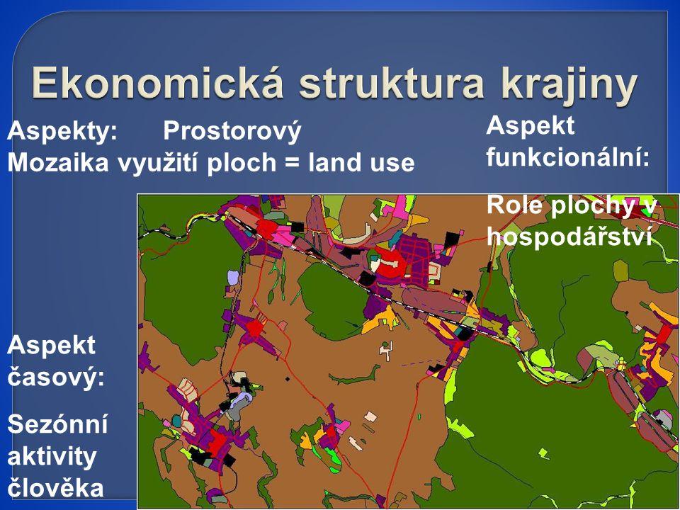 Aspekty: Prostorový Mozaika využití ploch = land use Aspekt časový: Sezónní aktivity člověka Aspekt funkcionální: Role plochy v hospodářství