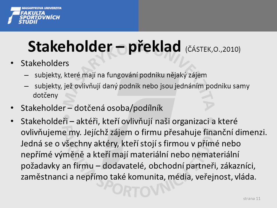 Stakeholder – překlad (ČÁSTEK,O.,2010) Stakeholders – subjekty, které mají na fungování podniku nějaký zájem – subjekty, jež ovlivňují daný podnik nebo jsou jednáním podniku samy dotčeny Stakeholder – dotčená osoba/podílník Stakeholdeři – aktéři, kteří ovlivňují naši organizaci a které ovlivňujeme my.