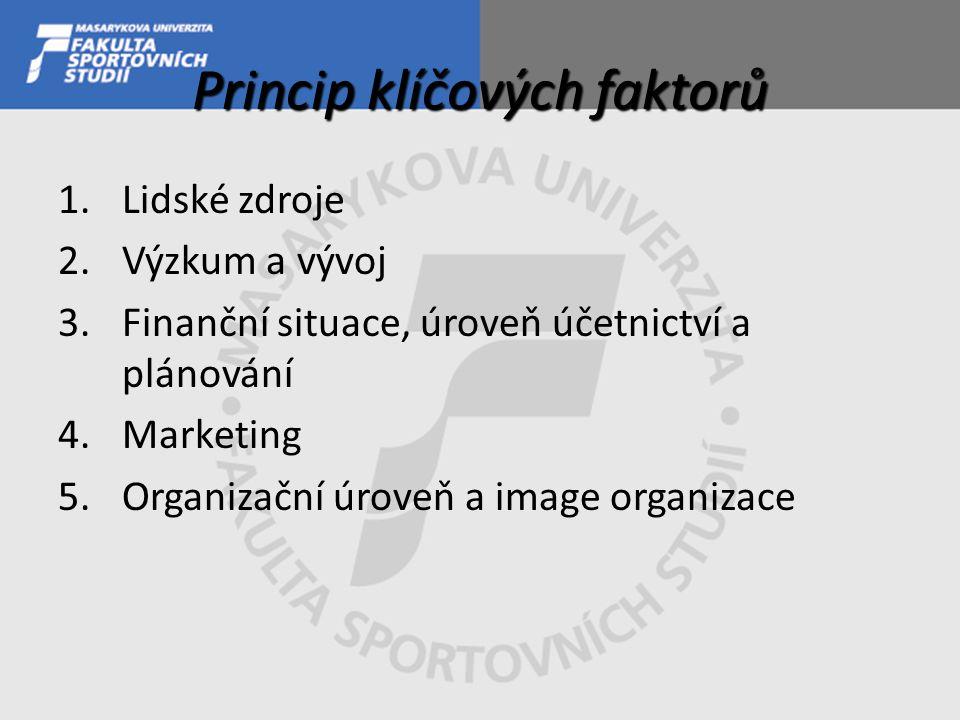 Princip klíčových faktorů 1.Lidské zdroje 2.Výzkum a vývoj 3.Finanční situace, úroveň účetnictví a plánování 4.Marketing 5.Organizační úroveň a image