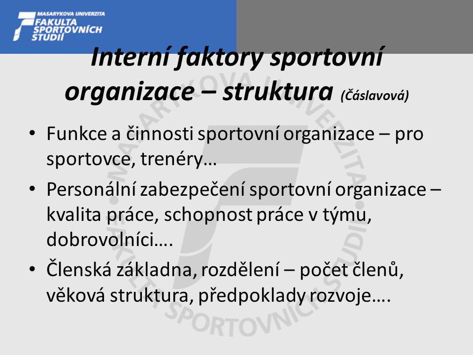 Interní faktory sportovní organizace – struktura (Čáslavová) Funkce a činnosti sportovní organizace – pro sportovce, trenéry… Personální zabezpečení sportovní organizace – kvalita práce, schopnost práce v týmu, dobrovolníci….