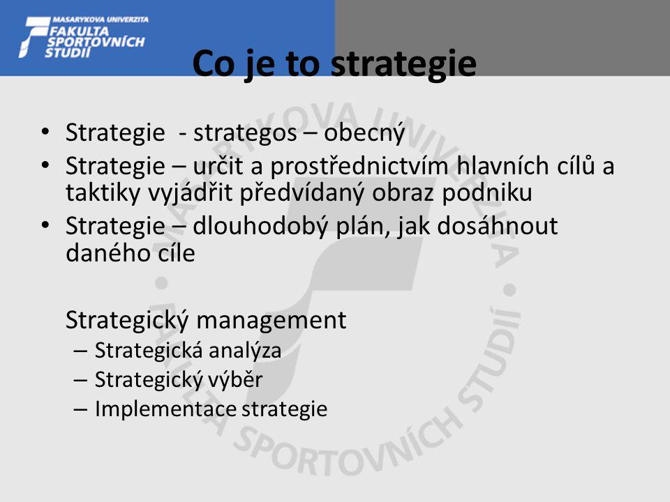 Co je to strategie Strategie - strategos – obecný Strategie – určit a prostřednictvím hlavních cílů a taktiky vyjádřit předvídaný obraz podniku Strategie – dlouhodobý plán, jak dosáhnout daného cíle Strategický management – Strategická analýza – Strategický výběr – Implementace strategie