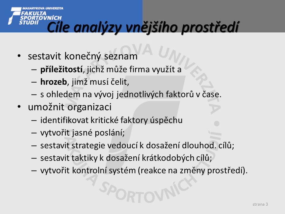 strana 3 Cíle analýzy vnějšího prostředí sestavit konečný seznam – př í ležitost í, jichž může firma využ í t a – hrozeb, jimž mus í čelit, – s ohlede