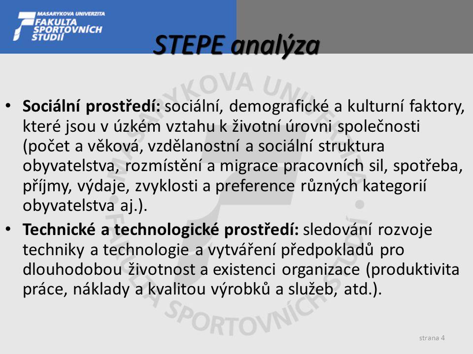 strana 4 STEPE analýza Sociální prostředí: sociální, demografické a kulturní faktory, které jsou v úzkém vztahu k životní úrovni společnosti (počet a
