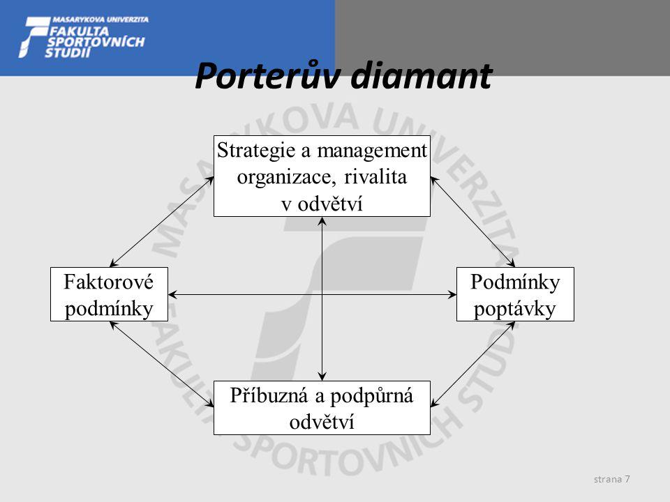 strana 7 Porterův diamant Strategie a management organizace, rivalita v odvětví Faktorové podmínky Příbuzná a podpůrná odvětví Podmínky poptávky