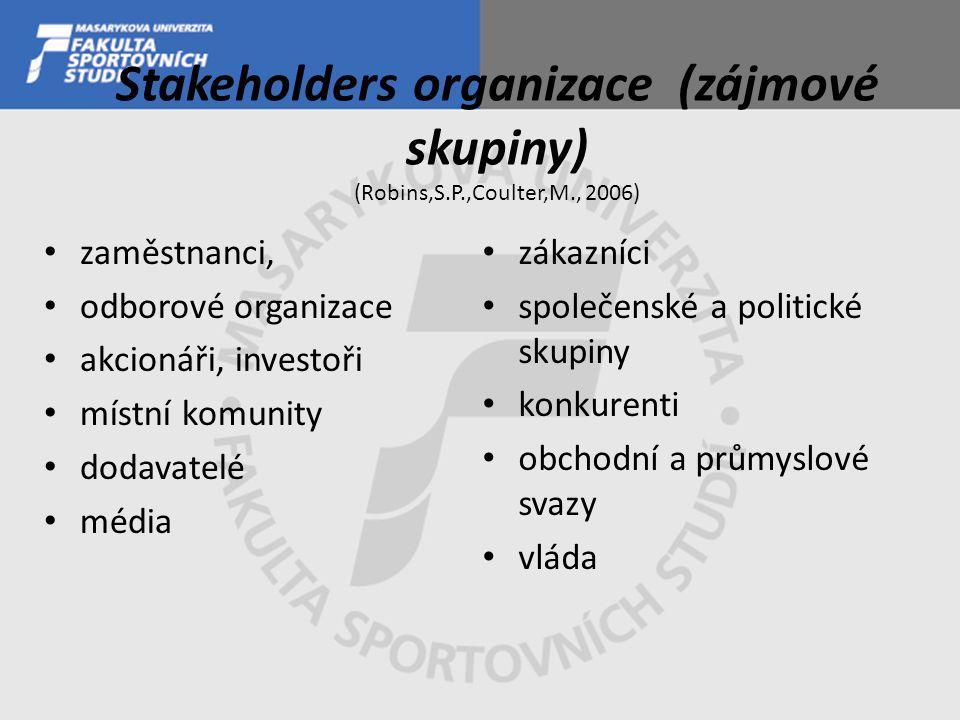 Stakeholders organizace (zájmové skupiny) (Robins,S.P.,Coulter,M., 2006) zákazníci společenské a politické skupiny konkurenti obchodní a průmyslové svazy vláda zaměstnanci, odborové organizace akcionáři, investoři místní komunity dodavatelé média
