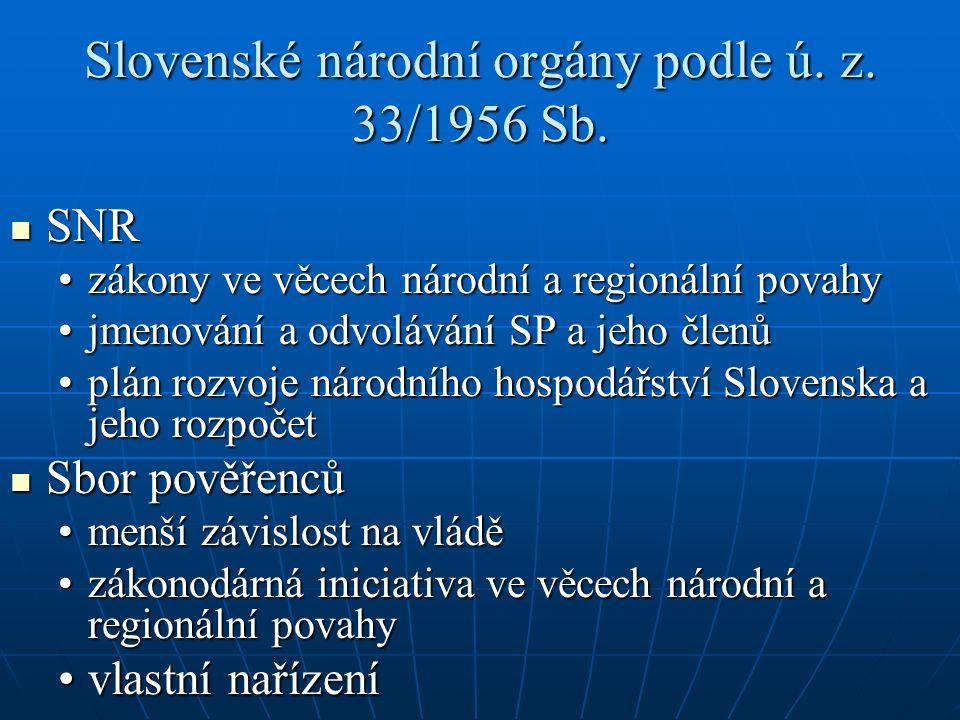 Slovenské národní orgány podle ú. z. 33/1956 Sb. SNR SNR zákony ve věcech národní a regionální povahyzákony ve věcech národní a regionální povahy jmen