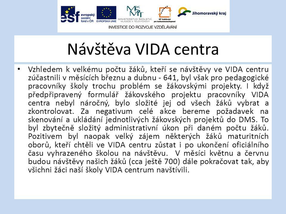 Návštěva VIDA centra Vzhledem k velkému počtu žáků, kteří se návštěvy ve VIDA centru zúčastnili v měsících březnu a dubnu - 641, byl však pro pedagogické pracovníky školy trochu problém se žákovskými projekty.