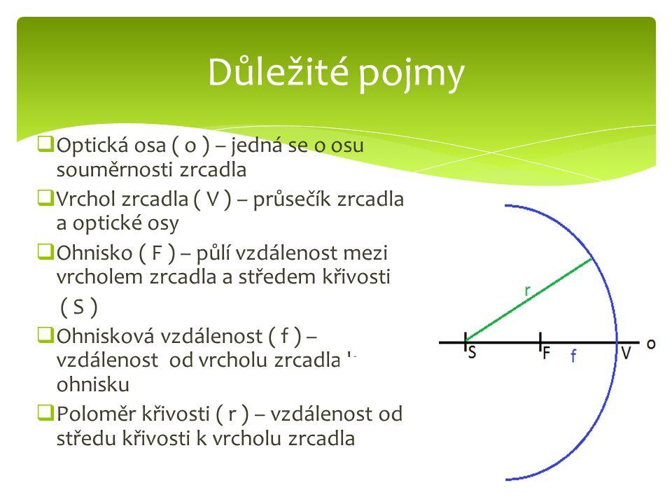  Optická osa ( o ) – jedná se o osu souměrnosti zrcadla  Vrchol zrcadla ( V ) – průsečík zrcadla a optické osy  Ohnisko ( F ) – půlí vzdálenost mez