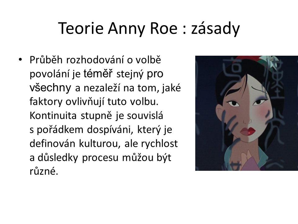 Teorie Anny Roe : zásady Průběh rozhodování o volbě povolání je téměř stejný pro všechny a nezaleží na tom, jaké faktory ovlivňují tuto volbu. Kontinu