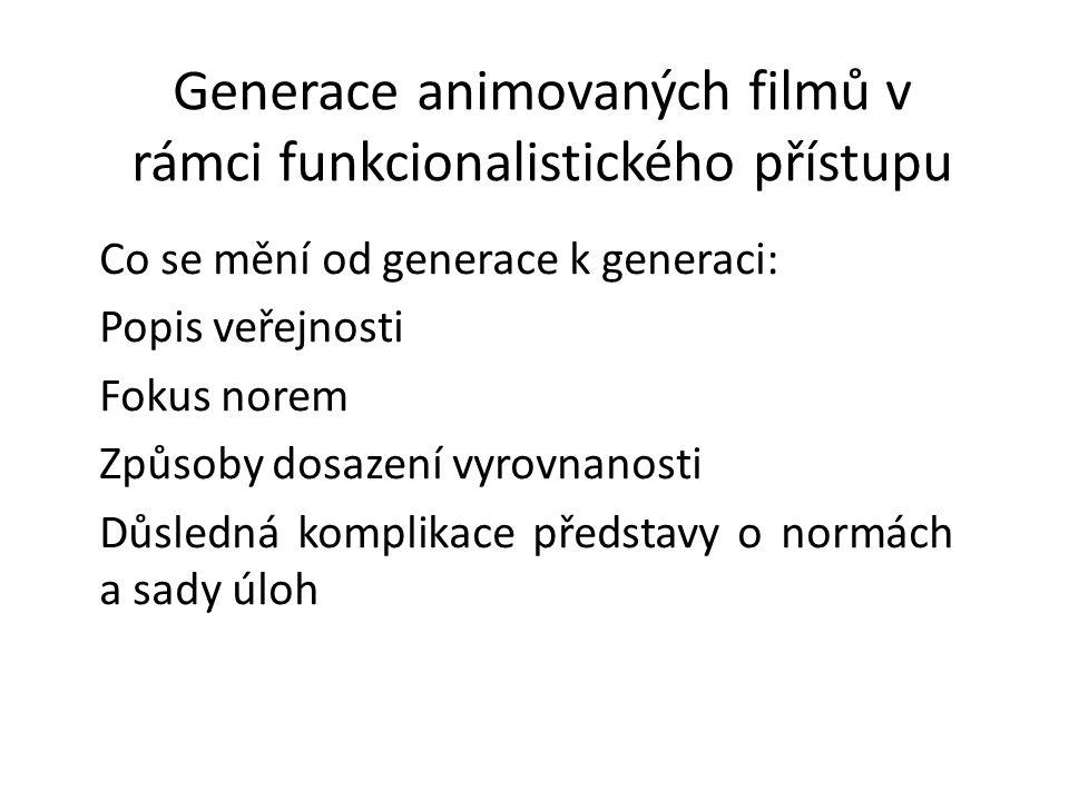 Generace animovaných filmů v rámci funkcionalistického přístupu Co se mění od generace k generaci: Popis veřejnosti Fokus norem Způsoby dosazení vyrov