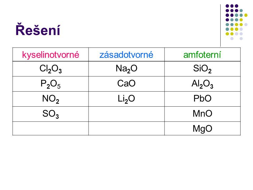 Řešení kyselinotvornézásadotvornéamfoterní Cl 2 O 3 Na 2 OSiO 2 P2O5P2O5 CaOAl 2 O 3 NO 2 Li 2 OPbO SO 3 MnO MgO