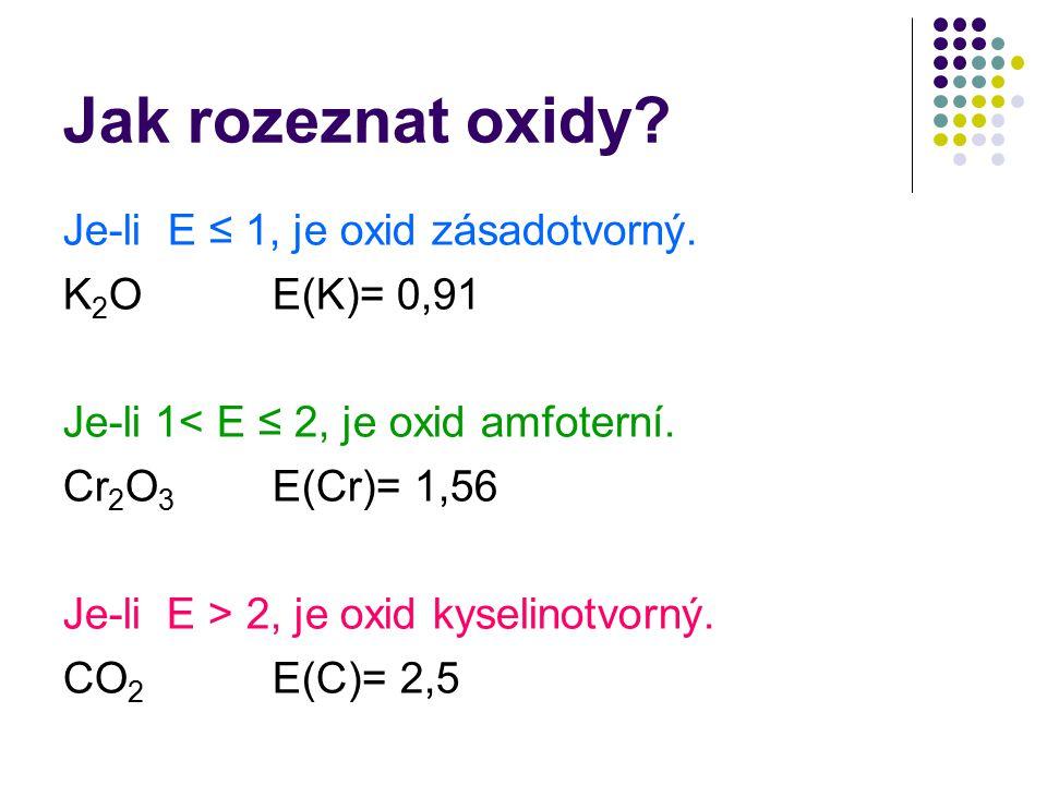 Jak rozeznat oxidy? Je-liE ≤ 1, je oxid zásadotvorný. K 2 OE(K)= 0,91 Je-li 1< E ≤ 2, je oxid amfoterní. Cr 2 O 3 E(Cr)= 1,56 Je-li E > 2, je oxid kys