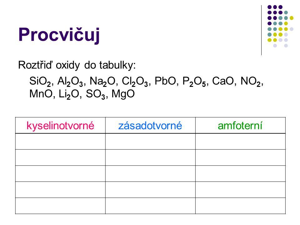 Procvičuj Roztřiď oxidy do tabulky: SiO 2, Al 2 O 3, Na 2 O, Cl 2 O 3, PbO, P 2 O 5, CaO, NO 2, MnO, Li 2 O, SO 3, MgO kyselinotvornézásadotvornéamfot