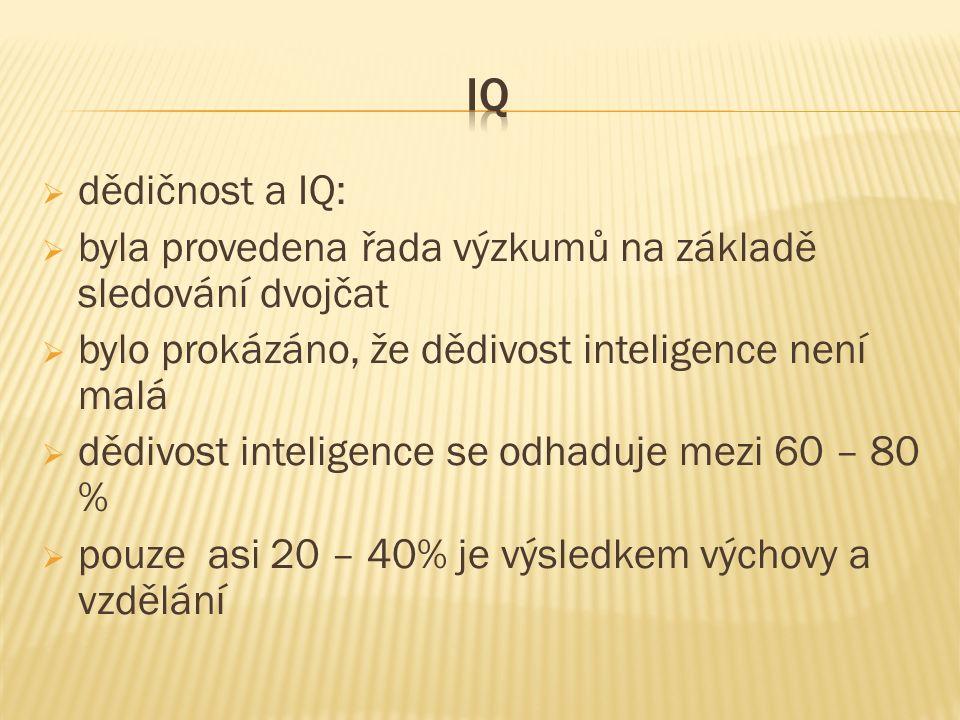  dědičnost a IQ:  byla provedena řada výzkumů na základě sledování dvojčat  bylo prokázáno, že dědivost inteligence není malá  dědivost inteligence se odhaduje mezi 60 – 80 %  pouze asi 20 – 40% je výsledkem výchovy a vzdělání