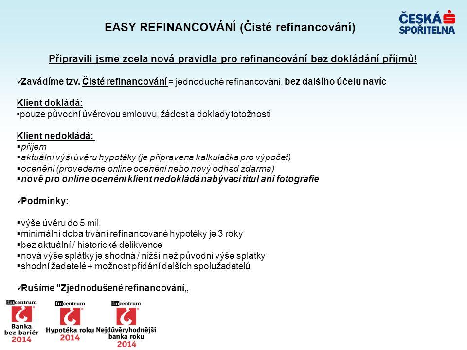 Připravili jsme zcela nová pravidla pro refinancování bez dokládání příjmů.