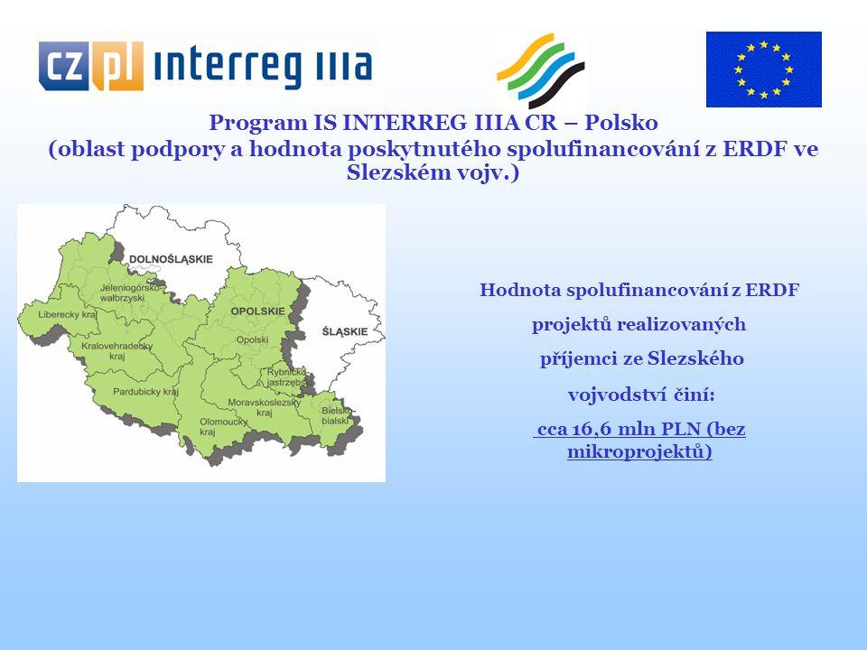 Program IS INTERREG IIIA ČR – Polsko (oblast podpory a hodnota poskytnutého spolufinancování z ERDF ve Slezském vojv.) Hodnota spolufinancování z ERDF