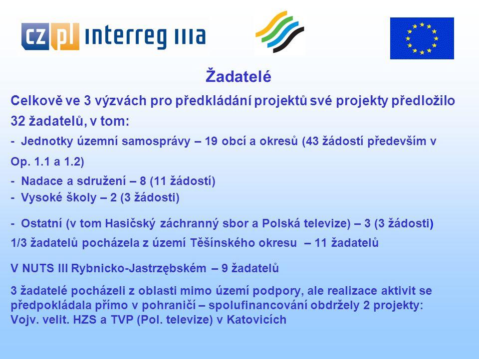 Příklad společného přeshraničního projektu (Priorita I, Op.
